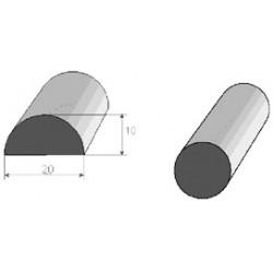 Profils Cellulaires - F150105