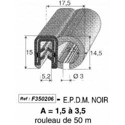 Profils Clips Armés - F350206